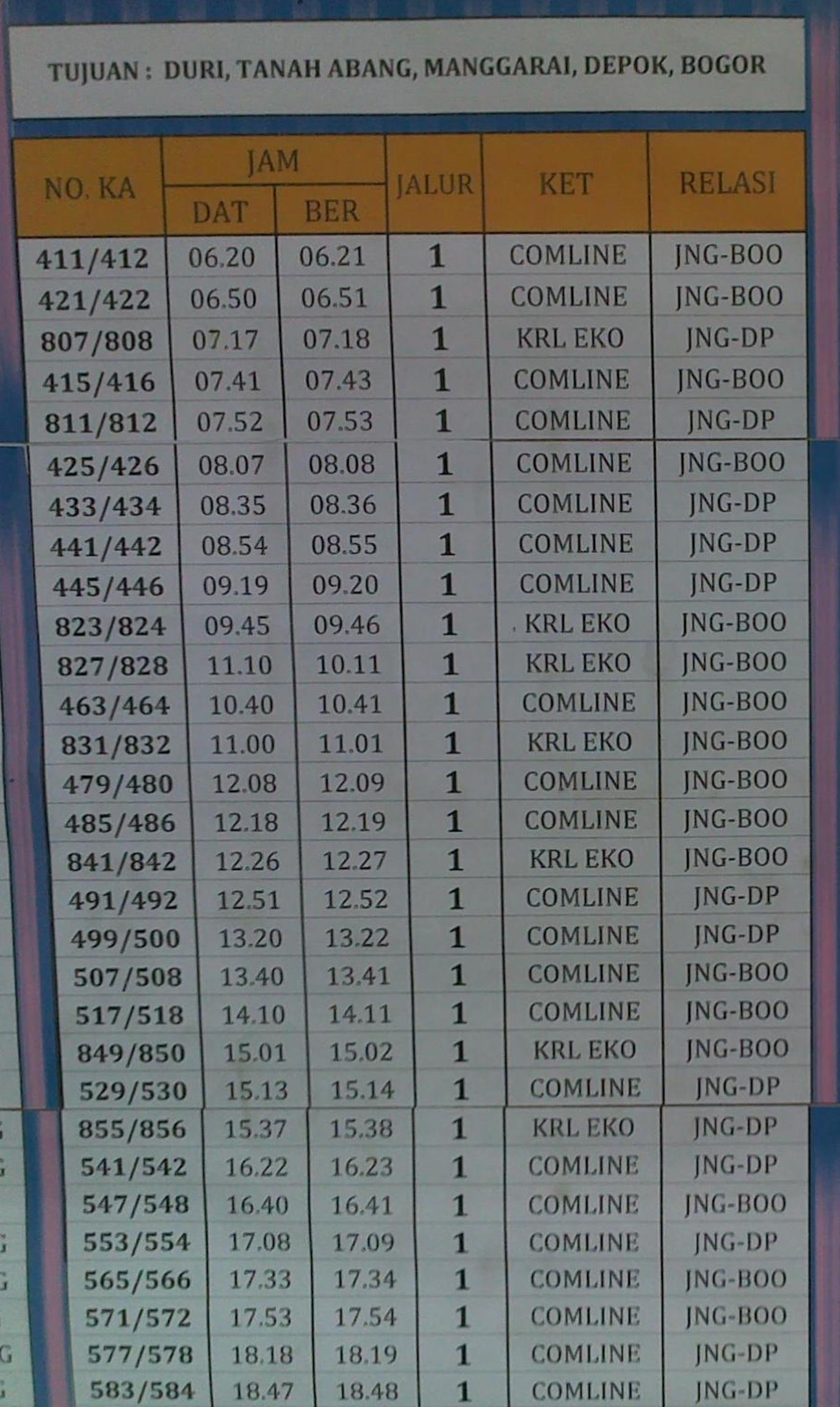 Jadwal Kereta dari Stasiun Kampung Bandan menuju Duri