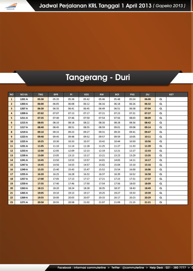 JADWAL KRL TANGERANG - DURI 1 APRIL 2013