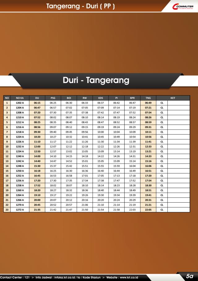 Jadwal KRL Duri - Tangerang 1 April 2013